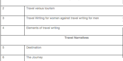 Free travel writing course